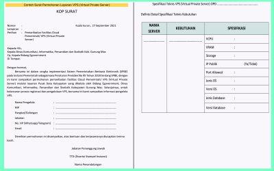 Contoh Surat Permohonan Layanan VPS